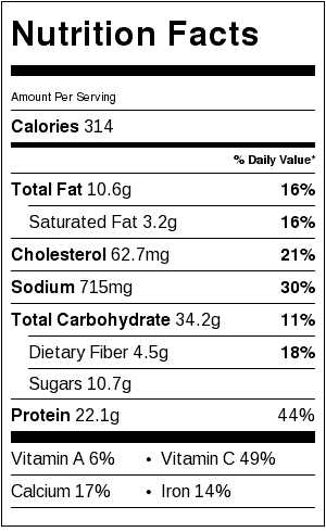 Nutrition facts Herring salad